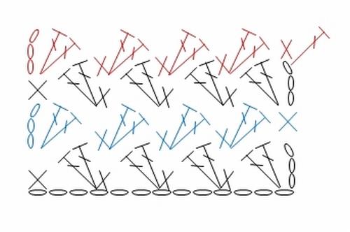 crochet stitch diagram 2