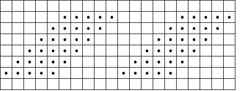 basic pattern