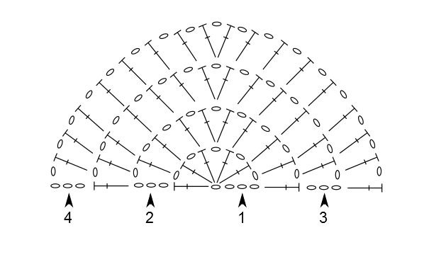 grille triangle 1