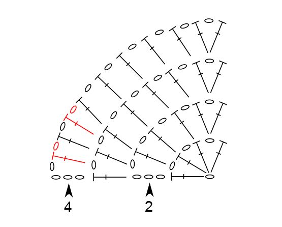 grille triangle 2