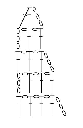end section 3